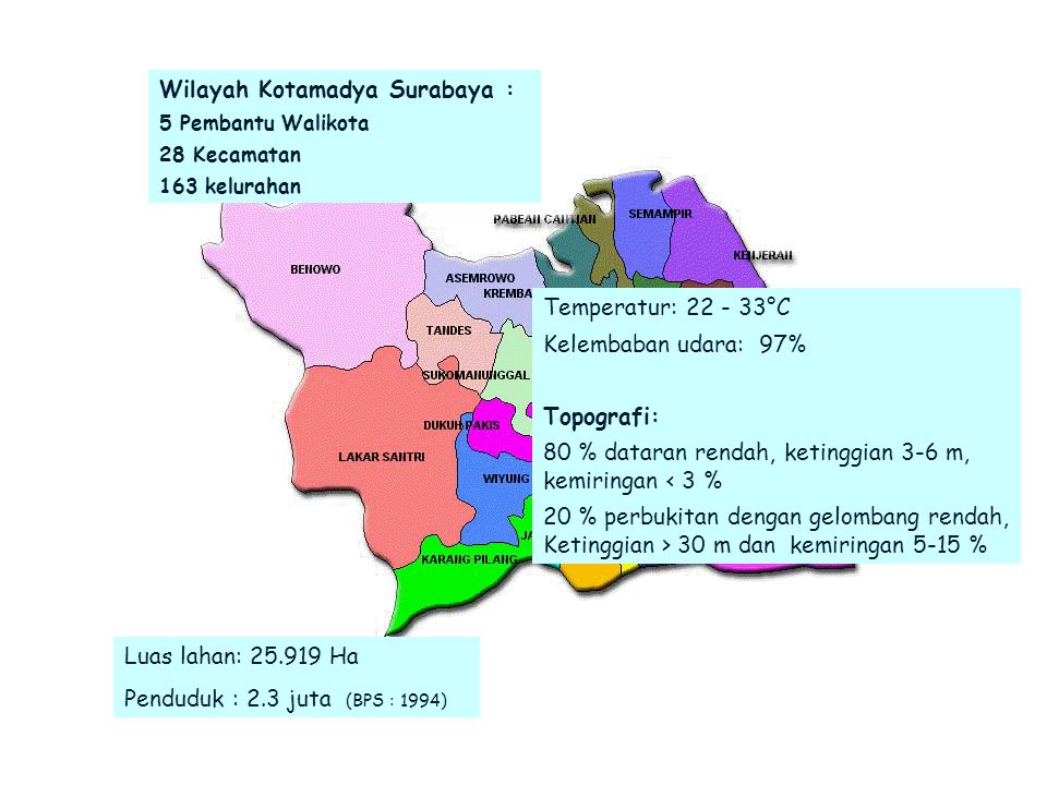 GAMBARAN UMUM KOTA SURABAYA Batas Administrasi: Utara: Selat madura dan Kab. Bangkalan Timur : Selat Madura Selatan : Kab. Sidoarjo Barat : kab. Gresi