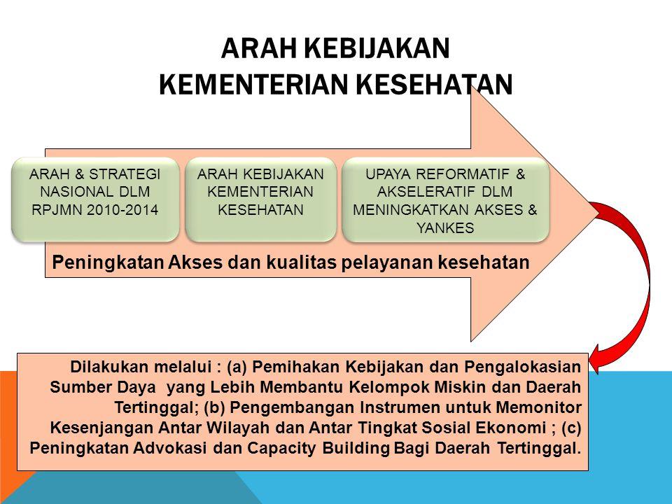 ARAH KEBIJAKAN KEMENTERIAN KESEHATAN Dilakukan melalui : (a) Pemihakan Kebijakan dan Pengalokasian Sumber Daya yang Lebih Membantu Kelompok Miskin dan Daerah Tertinggal; (b) Pengembangan Instrumen untuk Memonitor Kesenjangan Antar Wilayah dan Antar Tingkat Sosial Ekonomi ; (c) Peningkatan Advokasi dan Capacity Building Bagi Daerah Tertinggal.