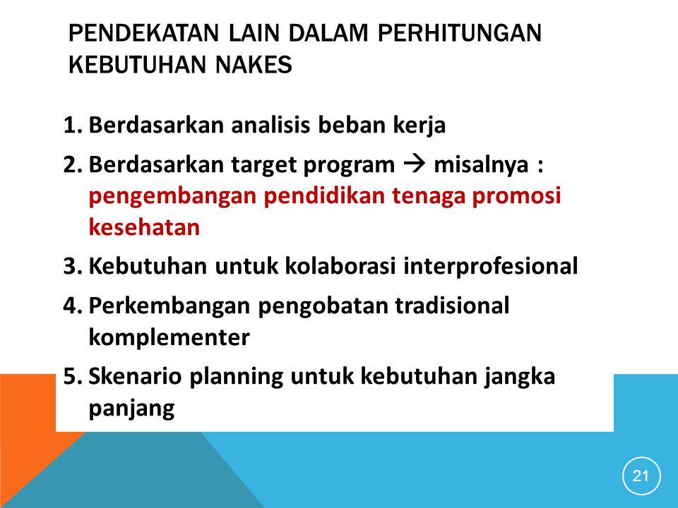 PENDEKATAN LAIN DALAM PERHITUNGAN KEBUTUHAN NAKES 1.Berdasarkan analisis beban kerja 2.Berdasarkan target program  misalnya : pengembangan pendidikan