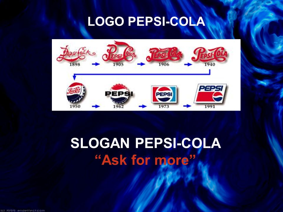 "LOGO PEPSI-COLA SLOGAN PEPSI-COLA ""Ask for more"""