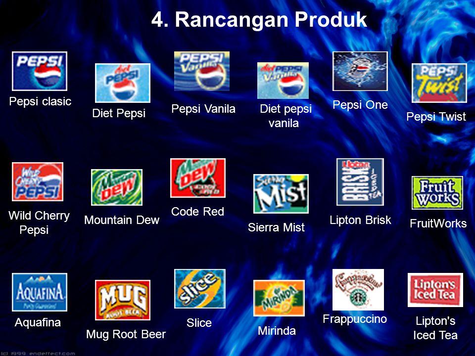 4. Rancangan Produk Pepsi clasic Diet Pepsi Pepsi Vanila Diet pepsi vanila Pepsi One Pepsi Twist Wild Cherry Pepsi Mountain Dew Code Red Sierra Mist L