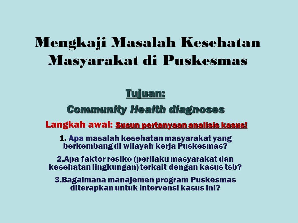 Mengkaji Masalah Kesehatan Masyarakat di Puskesmas Tujuan: Community Health diagnoses Susun pertanyaan analisis kasus! Langkah awal: Susun pertanyaan