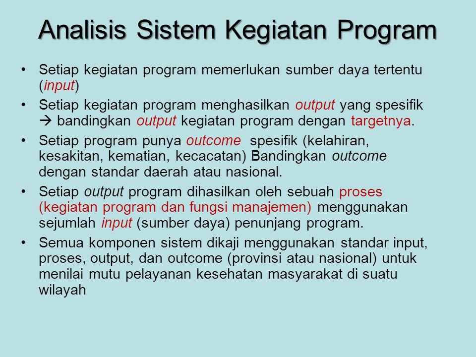 Analisis Sistem Kegiatan Program •Setiap kegiatan program memerlukan sumber daya tertentu (input) •Setiap kegiatan program menghasilkan output yang sp