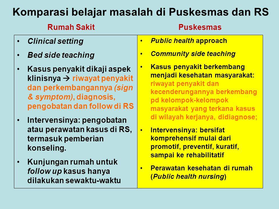 Komparasi belajar masalah di Puskesmas dan RS •Clinical setting •Bed side teaching •Kasus penyakit dikaji aspek klinisnya  riwayat penyakit dan perke