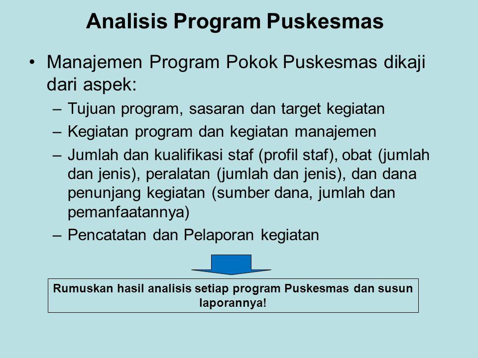 Pendekatan Manajemen Program •Planning •Planning: kaji dokumen perencanaan Puskesmas dan lembar rencana kegiatan operasional (RKO) staf penanggung jawab program.