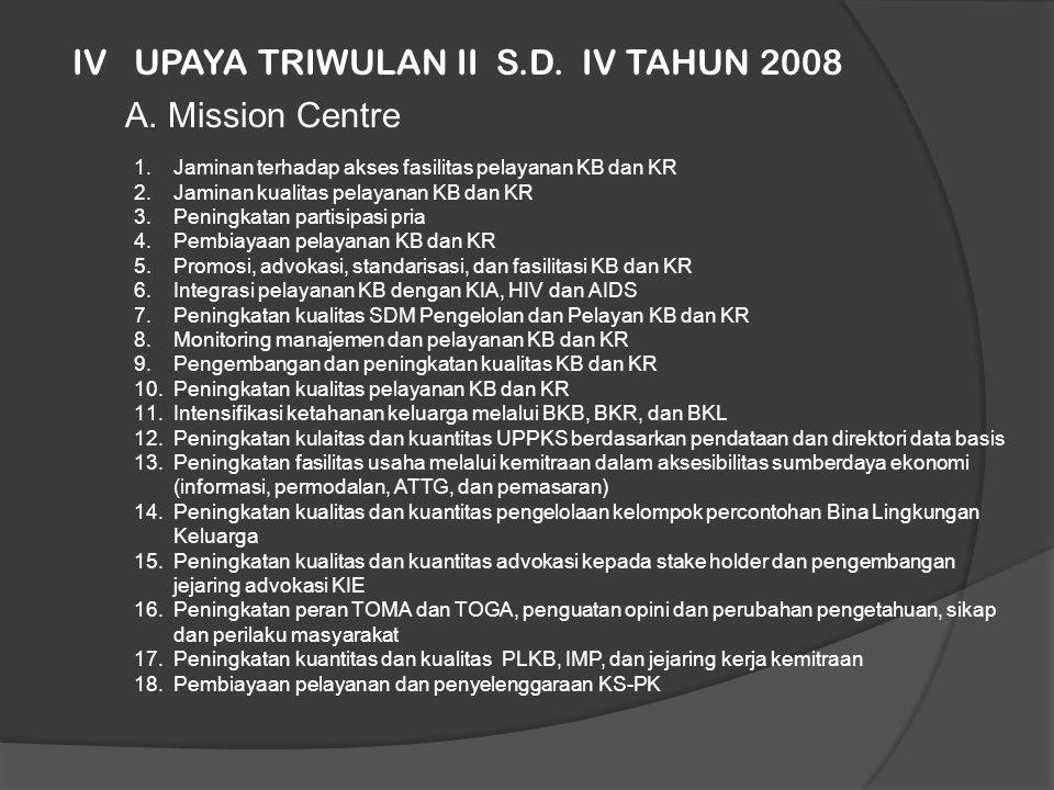 IV UPAYA TRIWULAN II S.D. IV TAHUN 2008 A. Mission Centre 1.Jaminan terhadap akses fasilitas pelayanan KB dan KR 2.Jaminan kualitas pelayanan KB dan K