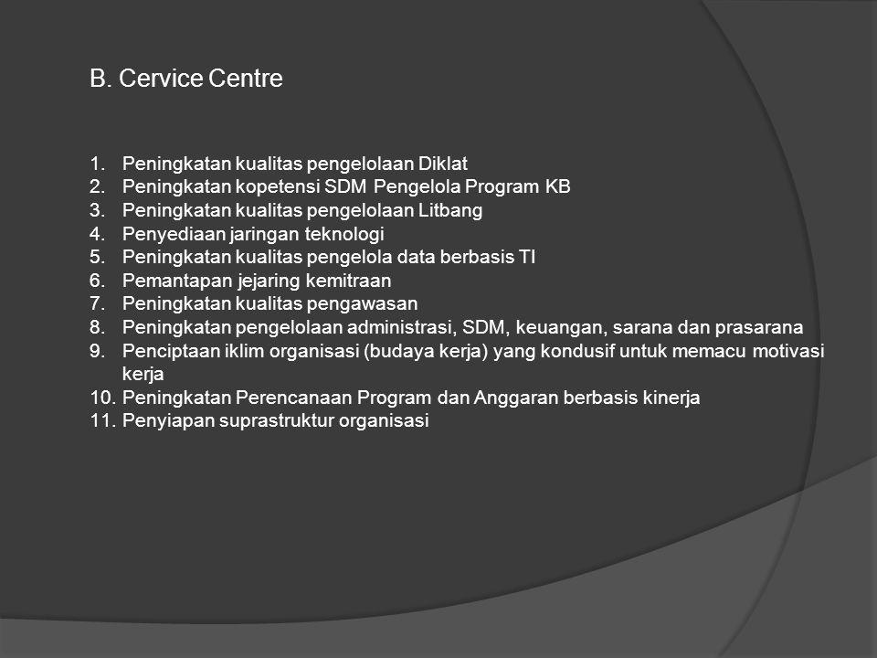 B. Cervice Centre 1.Peningkatan kualitas pengelolaan Diklat 2.Peningkatan kopetensi SDM Pengelola Program KB 3.Peningkatan kualitas pengelolaan Litban