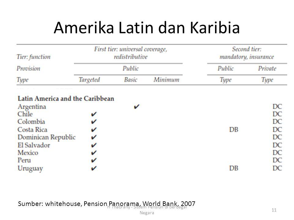 Amerika Latin dan Karibia Sumber: whitehouse, Pension Panorama, World Bank, 2007 H Thabrany - Sistem Pensiun di berbagai Negara 11