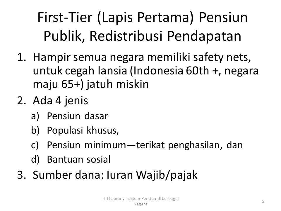First-Tier (Lapis Pertama) Pensiun Publik, Redistribusi Pendapatan 1.Hampir semua negara memiliki safety nets, untuk cegah lansia (Indonesia 60th +, n
