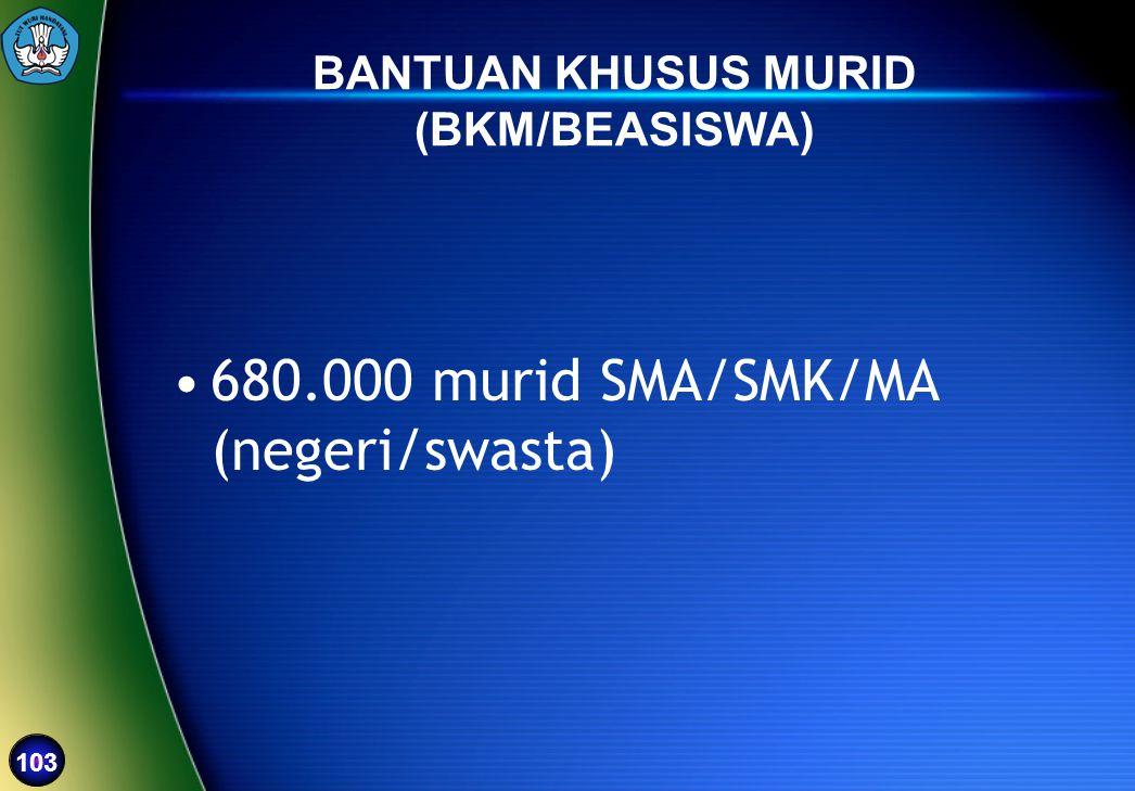 103 BANTUAN KHUSUS MURID (BKM/BEASISWA) •680.000 murid SMA/SMK/MA (negeri/swasta)