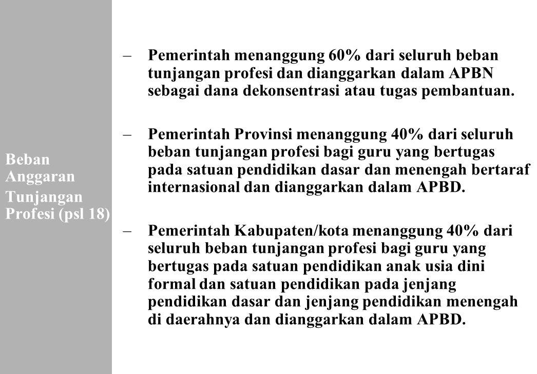 164 Beban Anggaran Tunjangan Profesi (psl 18) –Pemerintah menanggung 60% dari seluruh beban tunjangan profesi dan dianggarkan dalam APBN sebagai dana