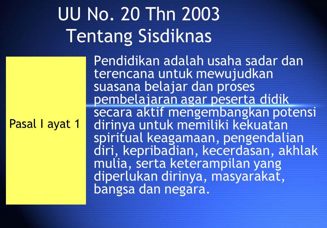 UU No. 20 Thn 2003 Tentang Sisdiknas Pendidikan adalah usaha sadar dan terencana untuk mewujudkan suasana belajar dan proses pembelajaran agar peserta