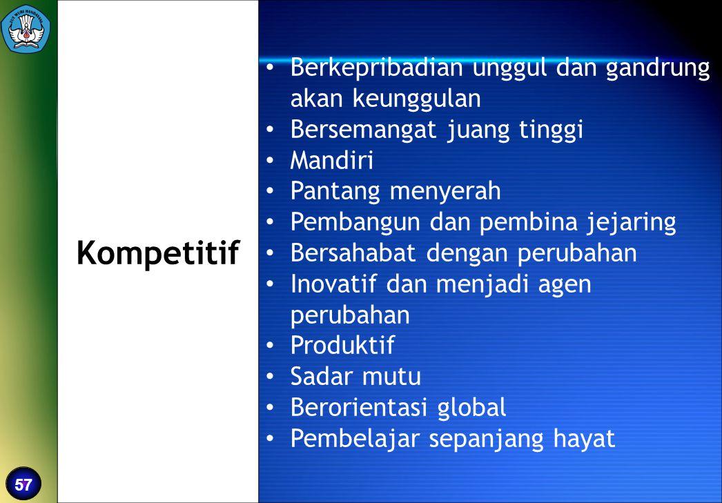 57 Kompetitif •Berkepribadian unggul dan gandrung akan keunggulan •Bersemangat juang tinggi •Mandiri •Pantang menyerah •Pembangun dan pembina jejaring