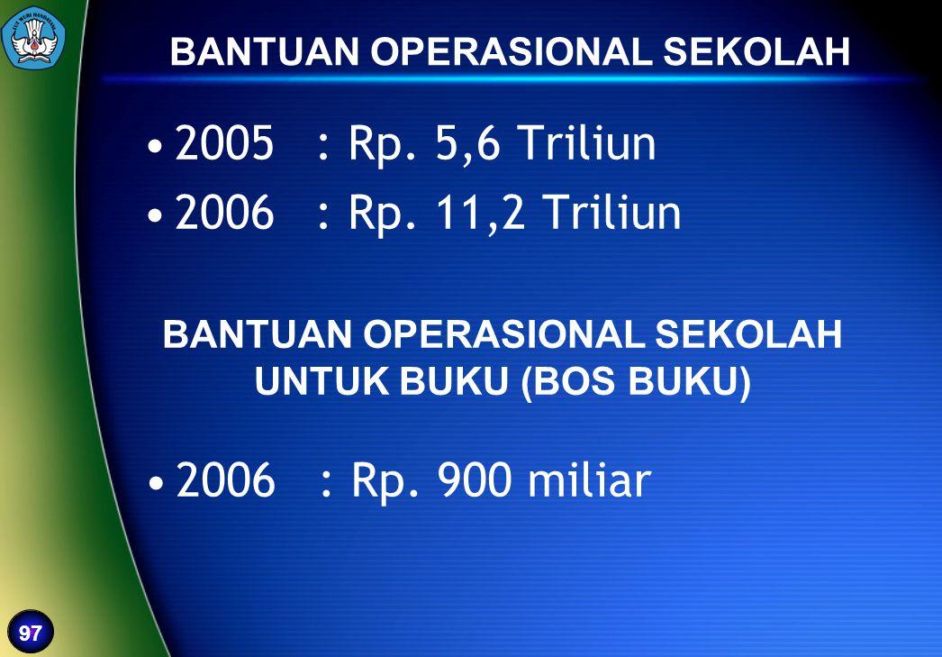 97 BANTUAN OPERASIONAL SEKOLAH •2005: Rp. 5,6 Triliun •2006: Rp. 11,2 Triliun BANTUAN OPERASIONAL SEKOLAH UNTUK BUKU (BOS BUKU) •2006: Rp. 900 miliar