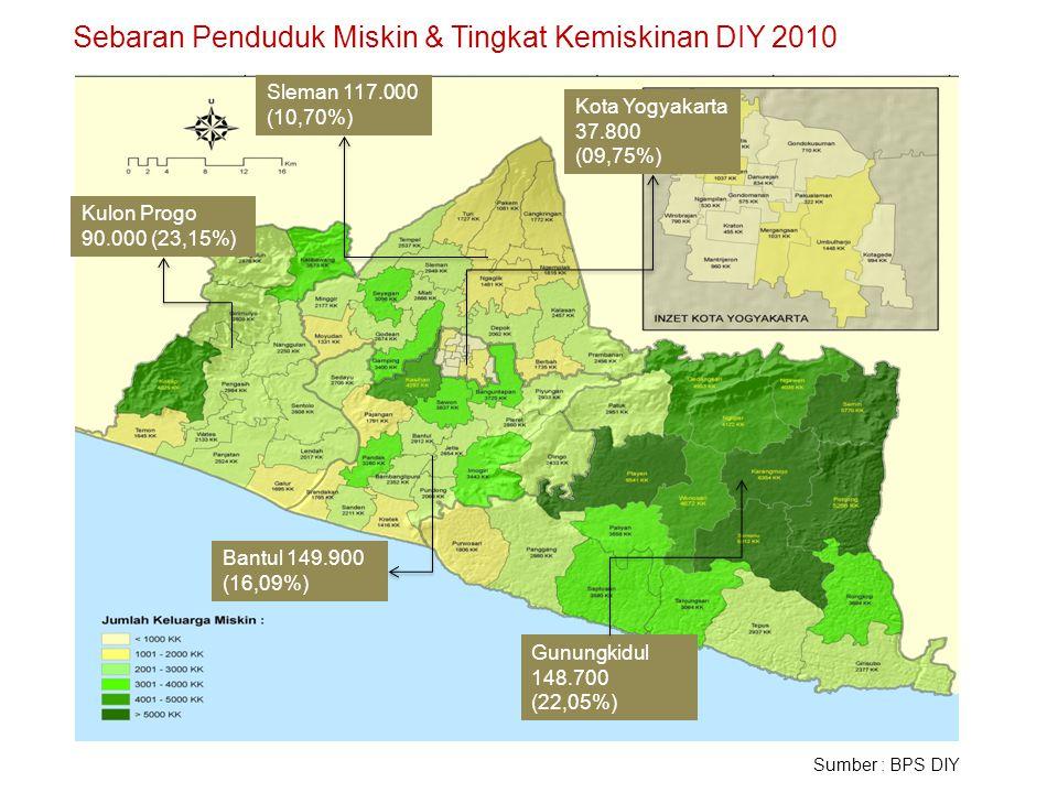 Kulon Progo 90.000 (23,15%) Bantul 149.900 (16,09%) Gunungkidul 148.700 (22,05%) Sleman 117.000 (10,70%) Kota Yogyakarta 37.800 (09,75%) Sebaran Pendu