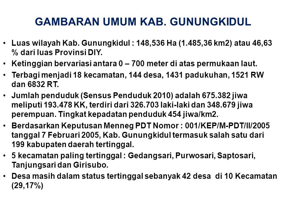 GAMBARAN UMUM KAB. GUNUNGKIDUL •Luas wilayah Kab. Gunungkidul : 148,536 Ha (1.485,36 km2) atau 46,63 % dari luas Provinsi DIY. •Ketinggian bervariasi