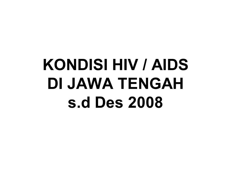 KONDISI HIV / AIDS DI JAWA TENGAH s.d Des 2008