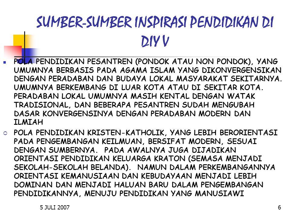 5 JULI 20076 SUMBER-SUMBER INSPIRASI PENDIDIKAN DI DIY V  POLA PENDIDIKAN PESANTREN (PONDOK ATAU NON PONDOK), YANG UMUMNYA BERBASIS PADA AGAMA ISLAM