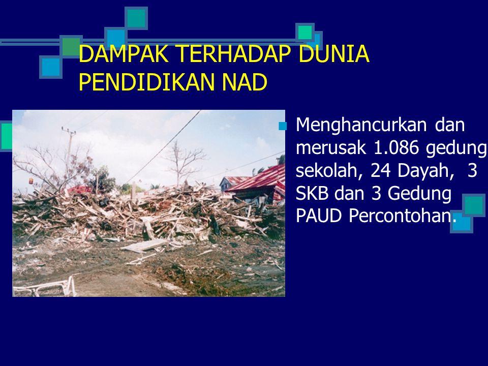 DAMPAK TERHADAP DUNIA PENDIDIKAN NAD  Menghancurkan dan merusak 1.086 gedung sekolah, 24 Dayah, 3 SKB dan 3 Gedung PAUD Percontohan.