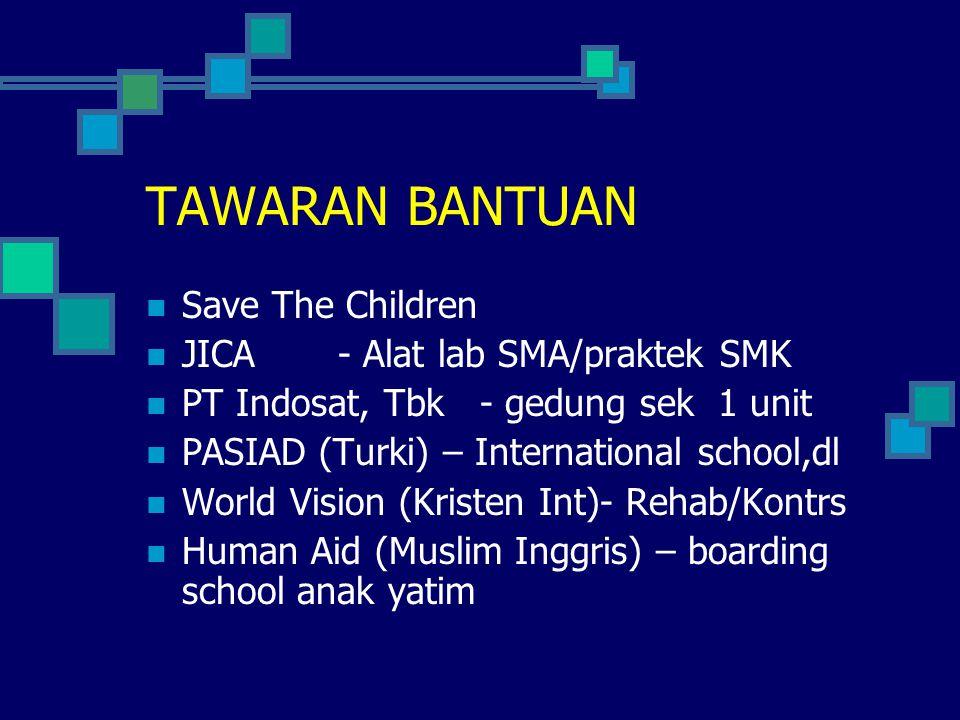 TAWARAN BANTUAN  Save The Children  JICA - Alat lab SMA/praktek SMK  PT Indosat, Tbk - gedung sek 1 unit  PASIAD (Turki) – International school,dl
