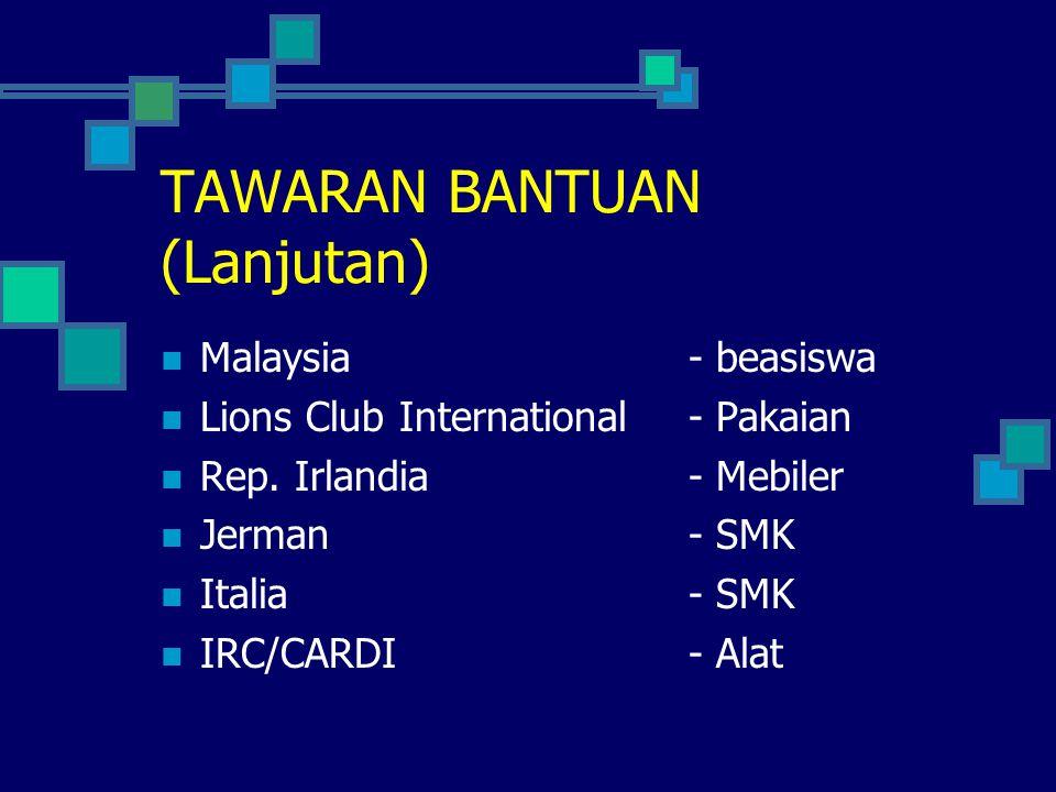 TAWARAN BANTUAN (Lanjutan) MMalaysia- beasiswa LLions Club International- Pakaian RRep. Irlandia- Mebiler JJerman- SMK IItalia- SMK IIRC/C