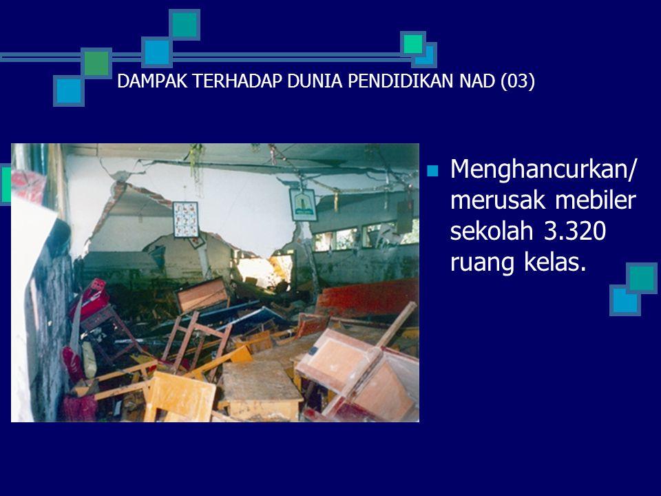  Menghancurkan/ merusak mebiler sekolah 3.320 ruang kelas. DAMPAK TERHADAP DUNIA PENDIDIKAN NAD (03)
