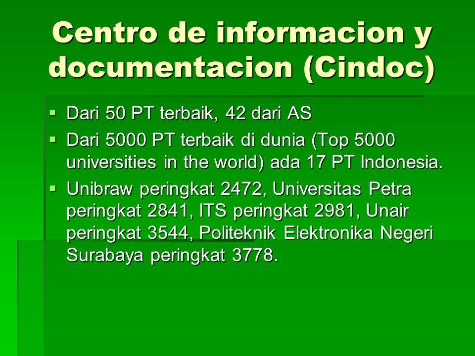 Centro de informacion y documentacion (Cindoc)  Dari 50 PT terbaik, 42 dari AS  Dari 5000 PT terbaik di dunia (Top 5000 universities in the world) a