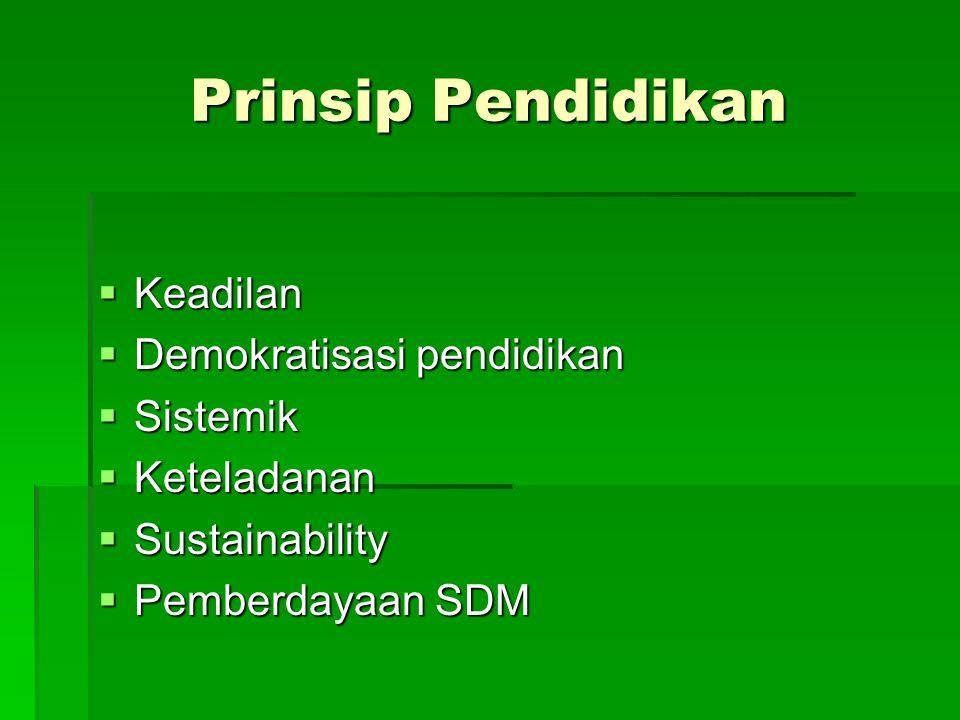 Prinsip Pendidikan  Keadilan  Demokratisasi pendidikan  Sistemik  Keteladanan  Sustainability  Pemberdayaan SDM