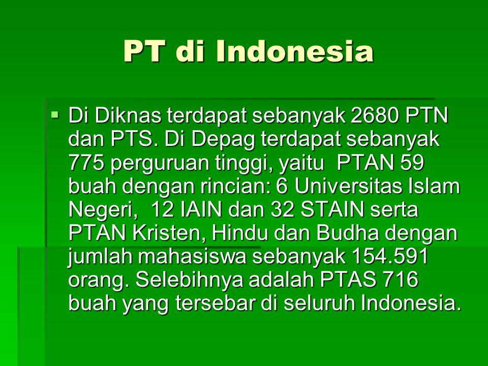 PT di Indonesia  Di Diknas terdapat sebanyak 2680 PTN dan PTS. Di Depag terdapat sebanyak 775 perguruan tinggi, yaitu PTAN 59 buah dengan rincian: 6