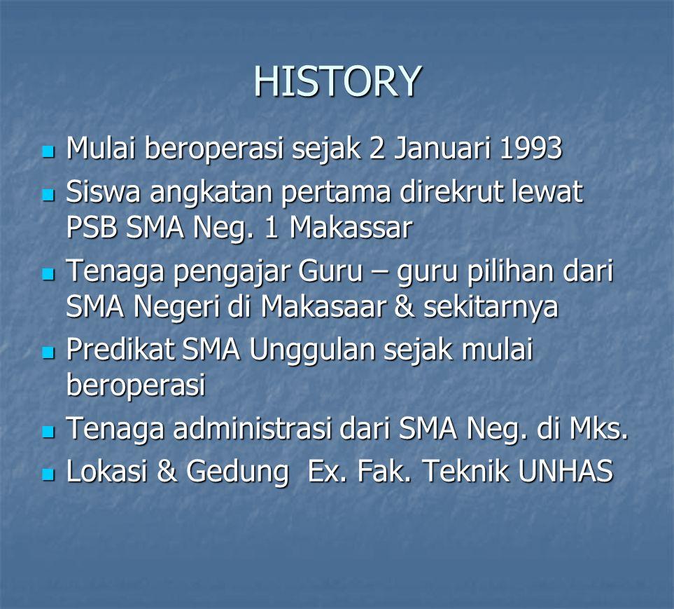 HISTORY MMMMulai beroperasi sejak 2 Januari 1993 SSSSiswa angkatan pertama direkrut lewat PSB SMA Neg. 1 Makassar TTTTenaga pengajar Guru