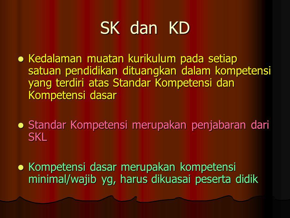 SK dan KD  Kedalaman muatan kurikulum pada setiap satuan pendidikan dituangkan dalam kompetensi yang terdiri atas Standar Kompetensi dan Kompetensi d