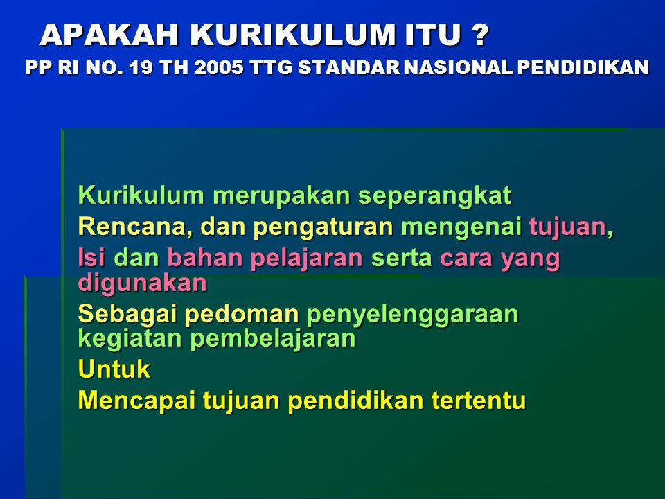PERATURAN PEMERINTAH REPUBLIK INDONESIA NO.