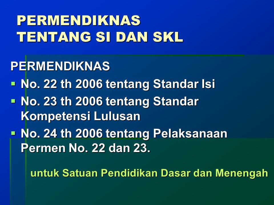 PERMENDIKNAS TENTANG SI DAN SKL PERMENDIKNAS  No. 22 th 2006 tentang Standar Isi  No. 23 th 2006 tentang Standar Kompetensi Lulusan  No. 24 th 2006