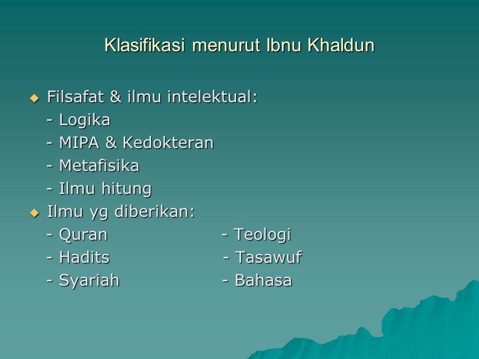 Klasifikasi menurut Ibnu Khaldun  Filsafat & ilmu intelektual: - Logika - Logika - MIPA & Kedokteran - MIPA & Kedokteran - Metafisika - Metafisika -