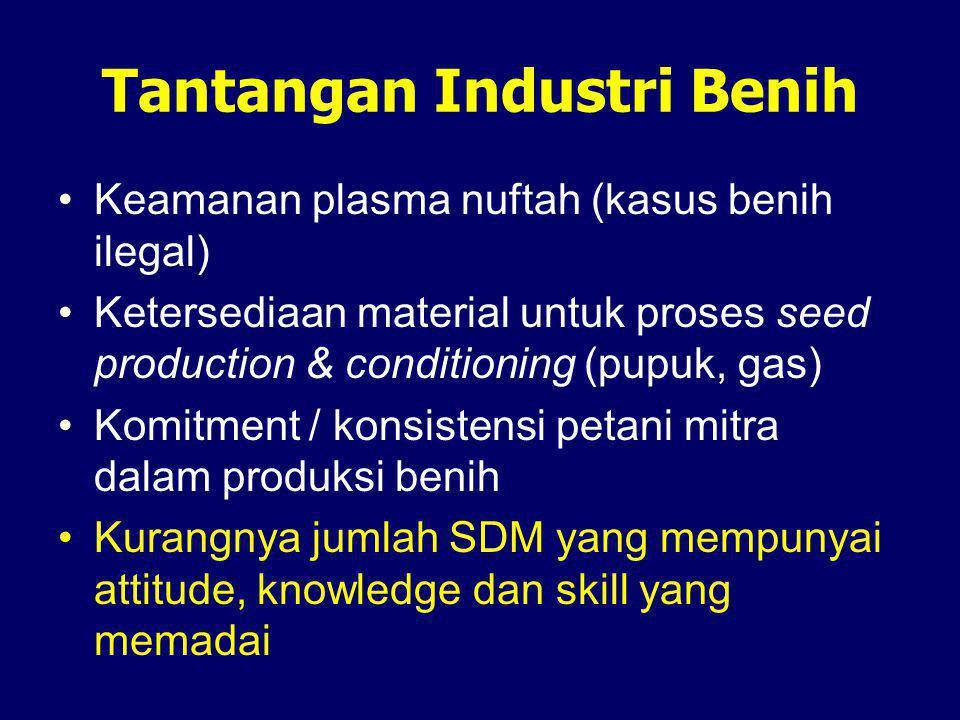•Keamanan plasma nuftah (kasus benih ilegal) •Ketersediaan material untuk proses seed production & conditioning (pupuk, gas) •Komitment / konsistensi