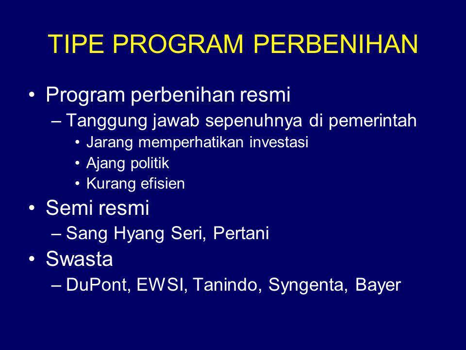 TIPE PROGRAM PERBENIHAN •Program perbenihan resmi –Tanggung jawab sepenuhnya di pemerintah •Jarang memperhatikan investasi •Ajang politik •Kurang efis