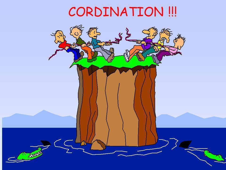 CORDINATION !!!