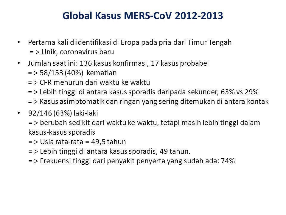Global Kasus MERS-CoV 2012-2013 • Pertama kali diidentifikasi di Eropa pada pria dari Timur Tengah = > Unik, coronavirus baru • Jumlah saat ini: 136 k