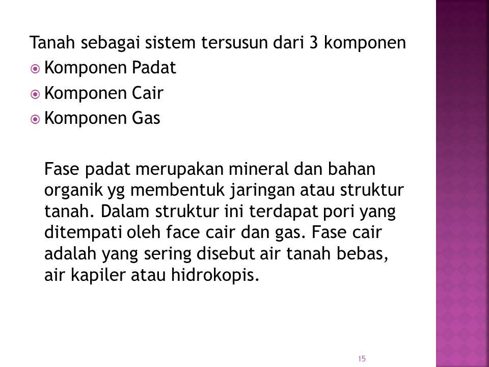 Tanah sebagai sistem tersusun dari 3 komponen  Komponen Padat  Komponen Cair  Komponen Gas Fase padat merupakan mineral dan bahan organik yg memben