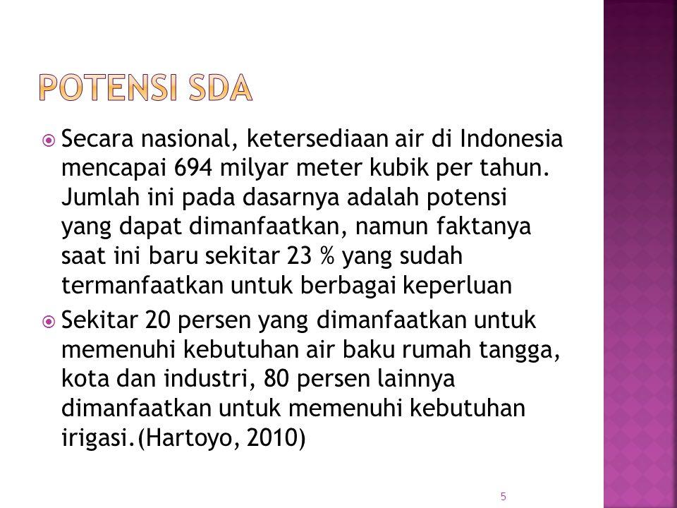  Secara nasional, ketersediaan air di Indonesia mencapai 694 milyar meter kubik per tahun. Jumlah ini pada dasarnya adalah potensi yang dapat dimanfa