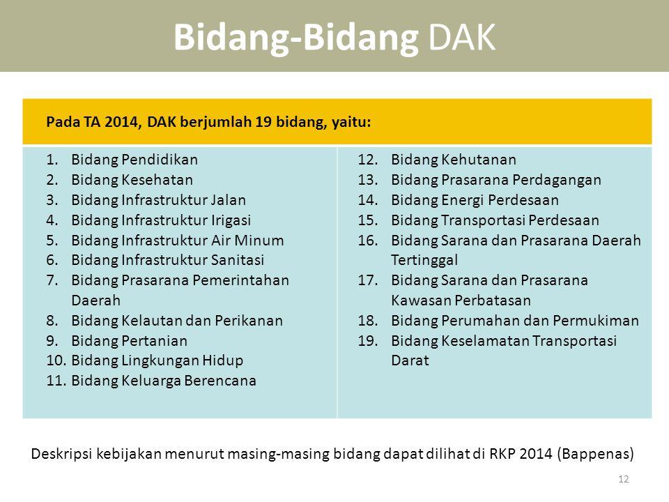 Bidang-Bidang DAK 12 Pada TA 2014, DAK berjumlah 19 bidang, yaitu: 1.Bidang Pendidikan 2.Bidang Kesehatan 3.Bidang Infrastruktur Jalan 4.Bidang Infras