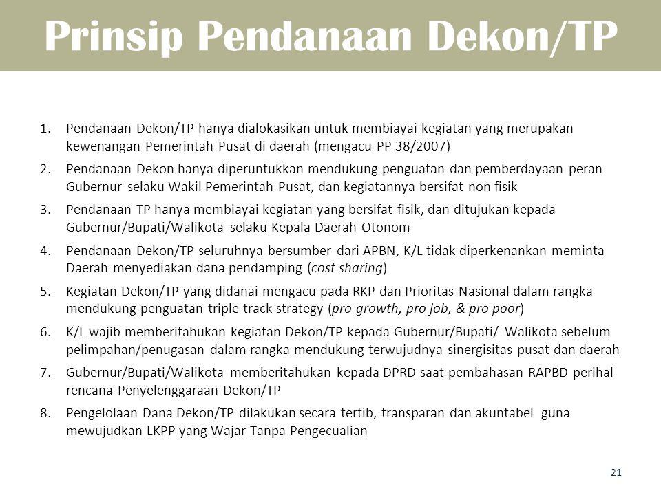 Prinsip Pendanaan Dekon/TP 1.Pendanaan Dekon/TP hanya dialokasikan untuk membiayai kegiatan yang merupakan kewenangan Pemerintah Pusat di daerah (meng