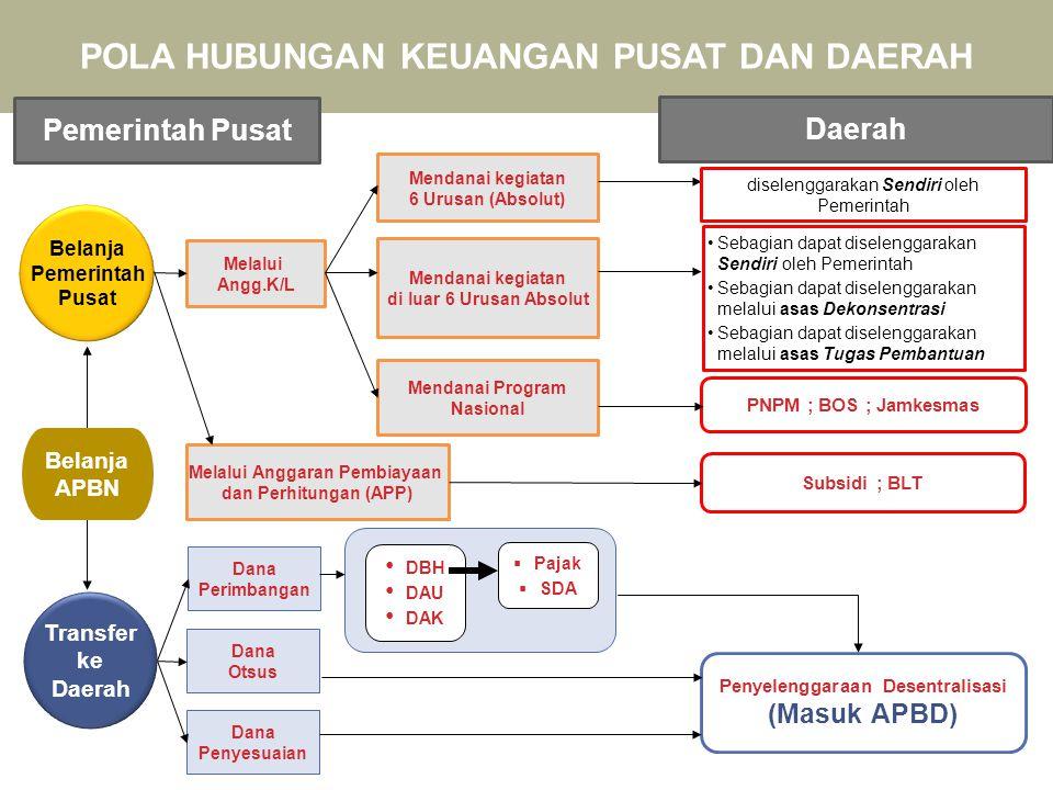 Terima Kasih Kementerian Keuangan Jl.DR Wahidin No.