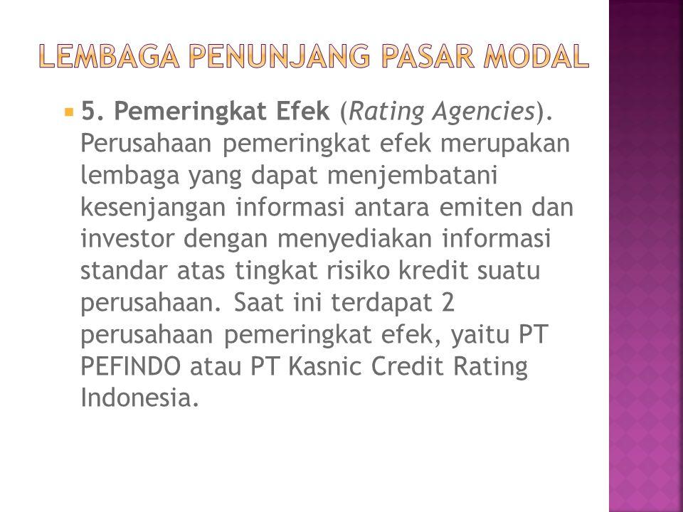  5. Pemeringkat Efek (Rating Agencies). Perusahaan pemeringkat efek merupakan lembaga yang dapat menjembatani kesenjangan informasi antara emiten dan