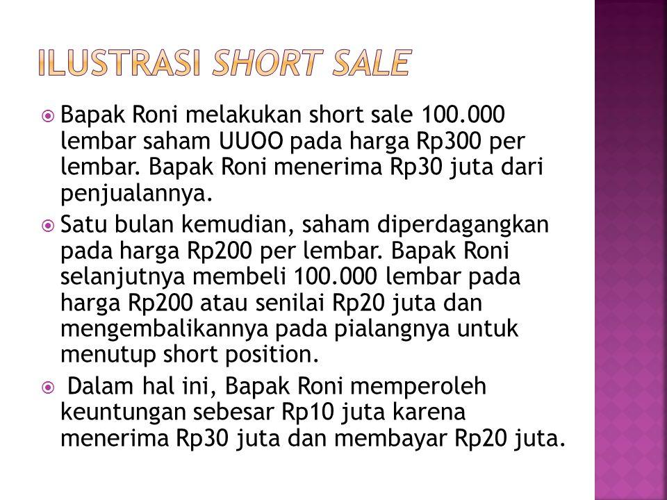  Bapak Roni melakukan short sale 100.000 lembar saham UUOO pada harga Rp300 per lembar. Bapak Roni menerima Rp30 juta dari penjualannya.  Satu bulan