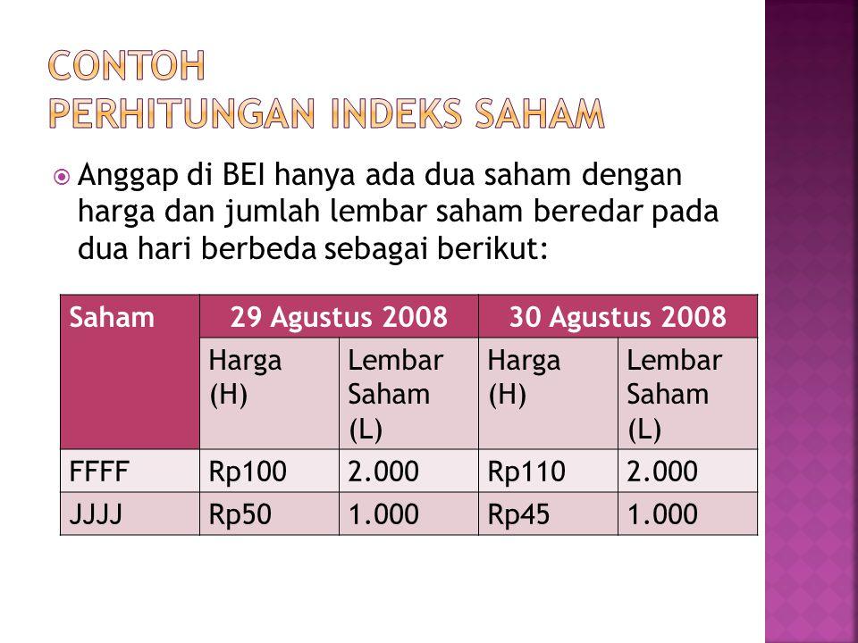  Anggap di BEI hanya ada dua saham dengan harga dan jumlah lembar saham beredar pada dua hari berbeda sebagai berikut: Saham29 Agustus 200830 Agustus