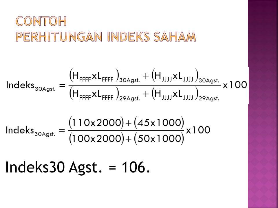 Indeks30 Agst. = 106.
