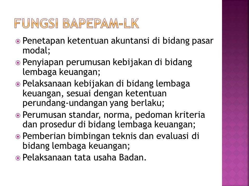  5.Pemeringkat Efek (Rating Agencies).