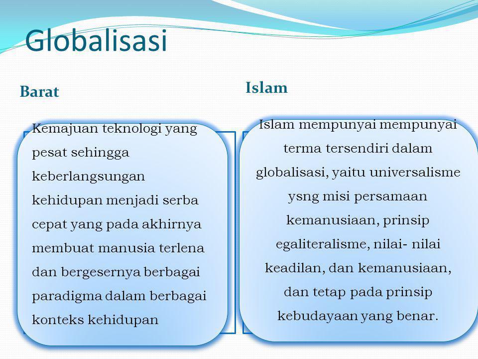 Globalisasi Barat Islam Kemajuan teknologi yang pesat sehingga keberlangsungan kehidupan menjadi serba cepat yang pada akhirnya membuat manusia terlen