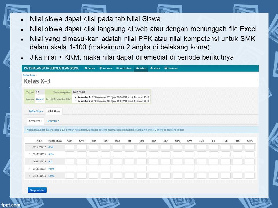  Nilai siswa dapat diisi pada tab Nilai Siswa  Nilai siswa dapat diisi langsung di web atau dengan menunggah file Excel  Nilai yang dimasukkan adal